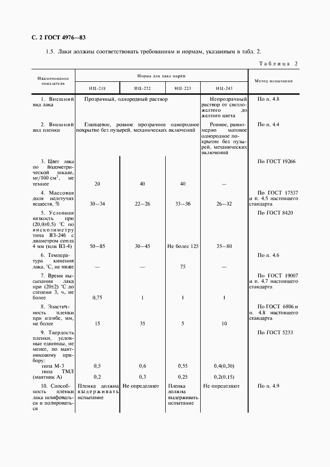 ГОСТ 4986-73